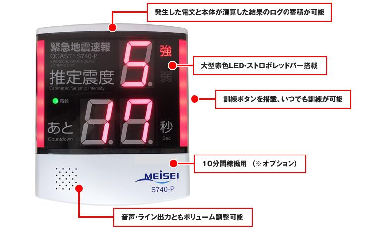 受信ユニットS740本体の製品特徴